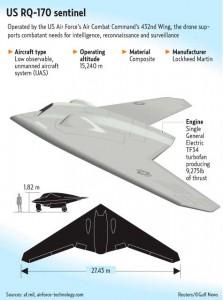 Военный авиа дрон Sentel