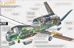 aviadron-war-3